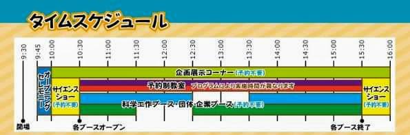 沖縄市サイエンスフェスタタイムスケジュール