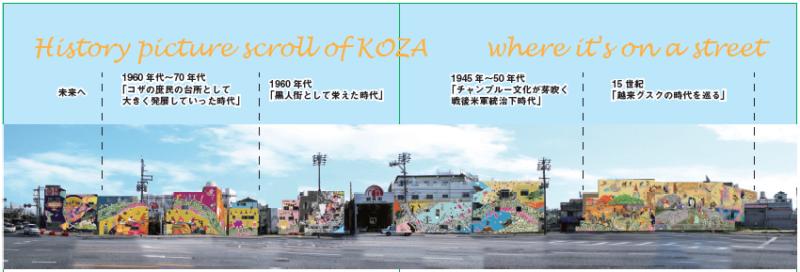 沖縄市照屋銀天街のコザ十字路絵巻