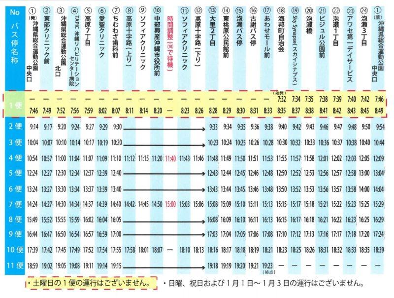 沖縄市循環バスの時刻表(東部ルート)