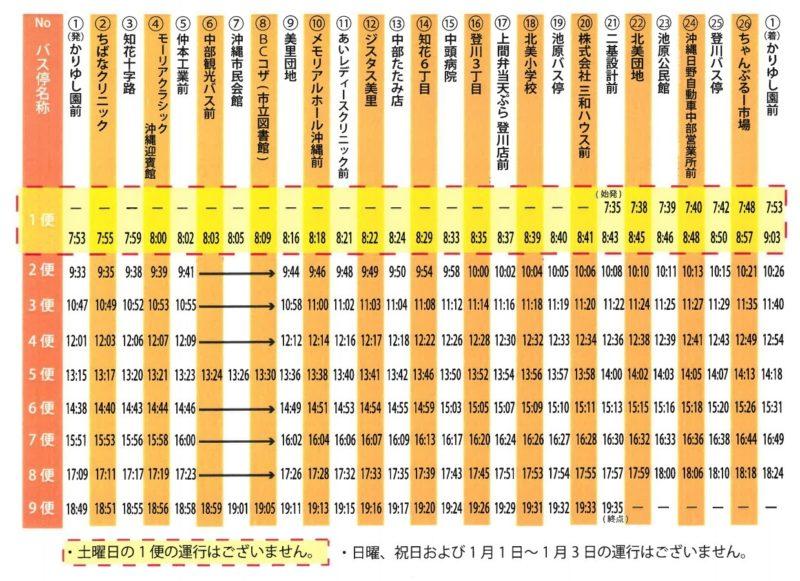 沖縄市循環バスの時刻表(北部ルート)