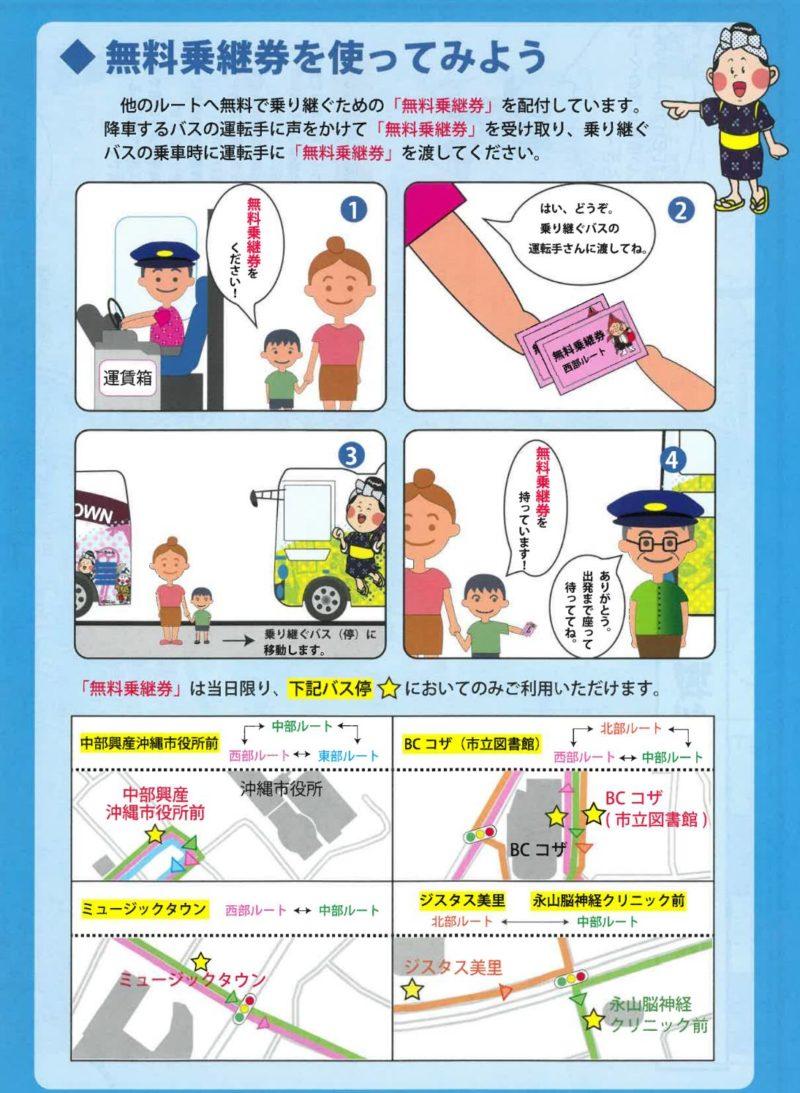沖縄市循環バスの無料乗り継ぎ