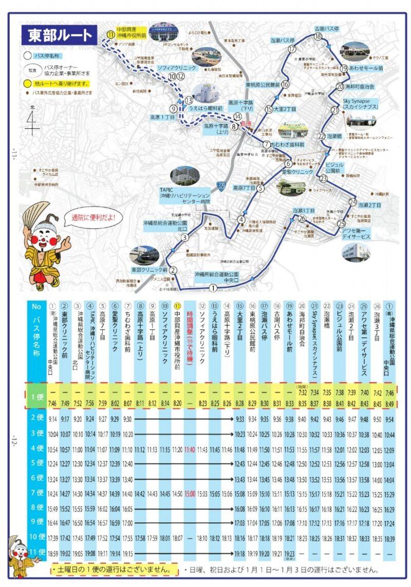 沖縄市循環バスの路線図(東部ルート)
